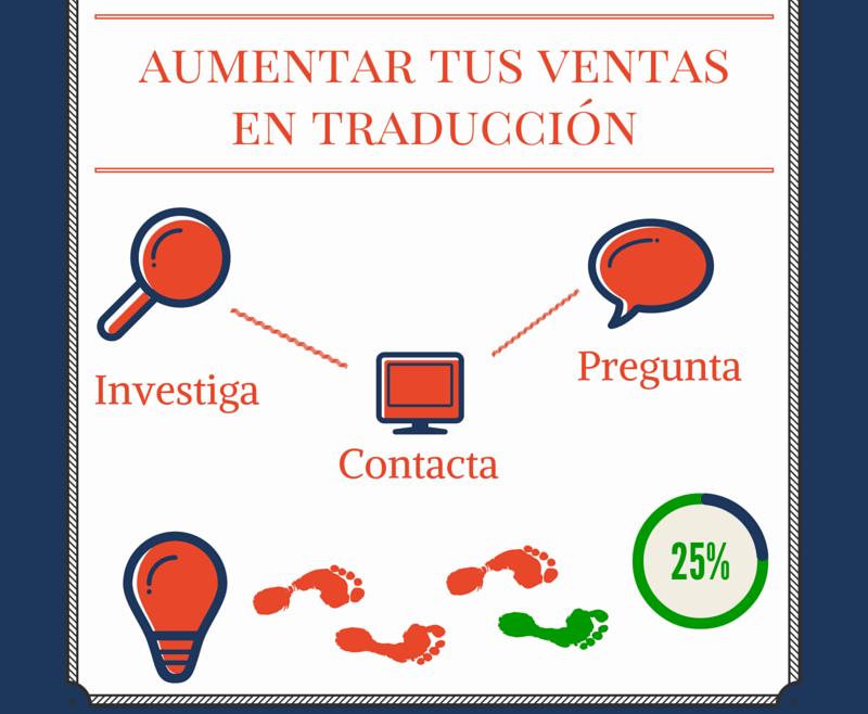 cómo aumentar las ventas en traducción un 25 %